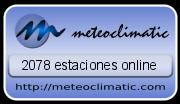 Xarxa Meteoclimatic CV/CV Meteoclimatic network