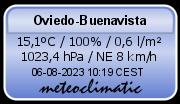 Temperatura en Buenavista - Oviedo