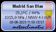 MeteoSanBlas