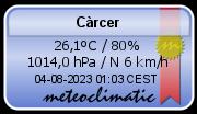 Pastilla Meteoclimatic