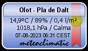 Olot - Pla de Dalt